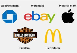 Logos of Top Brands