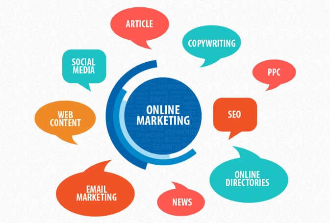 Website - Online marketing